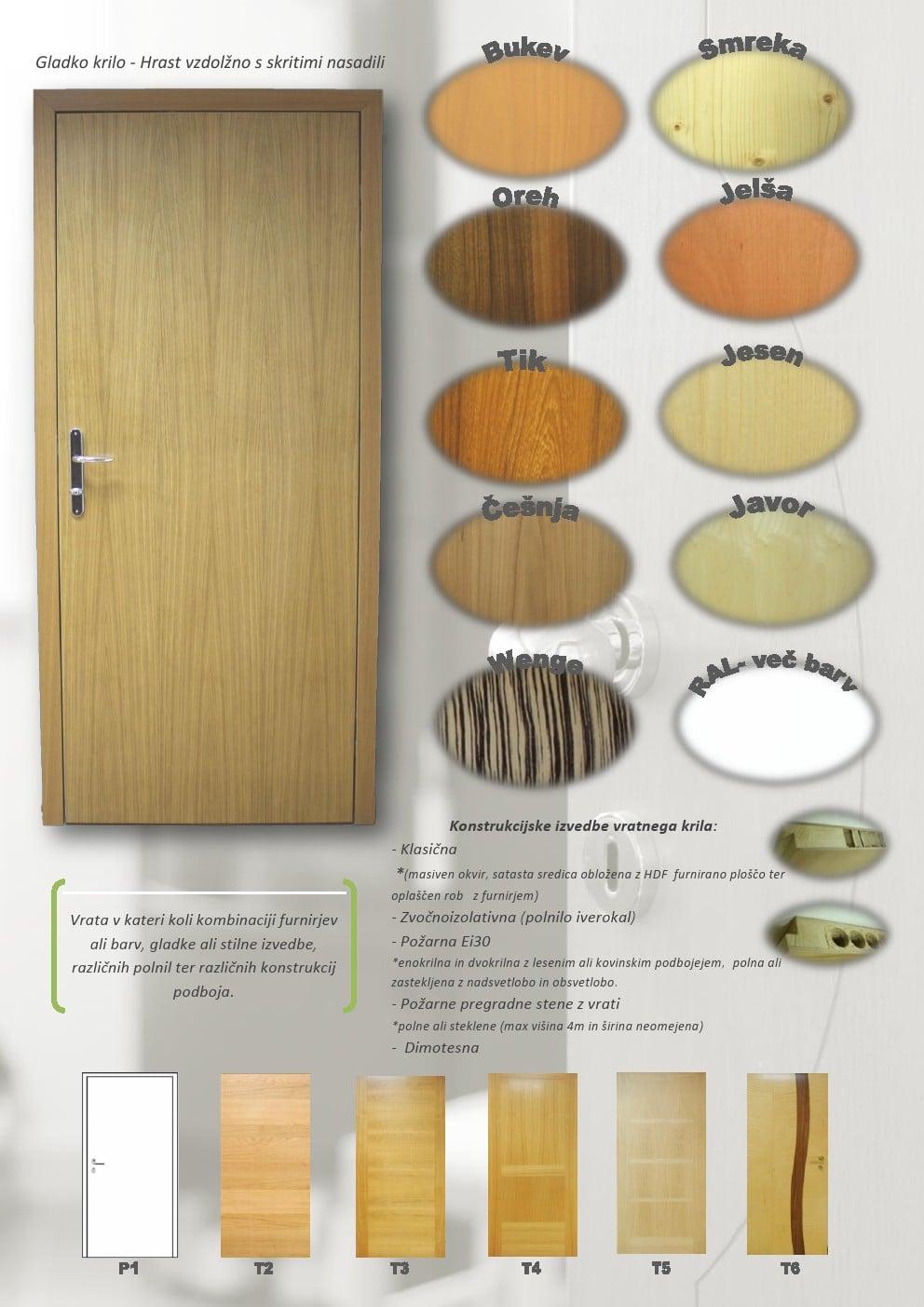 Kako izbrati prava notranja vrata - Možne izvedbe obdelave vratnih kril
