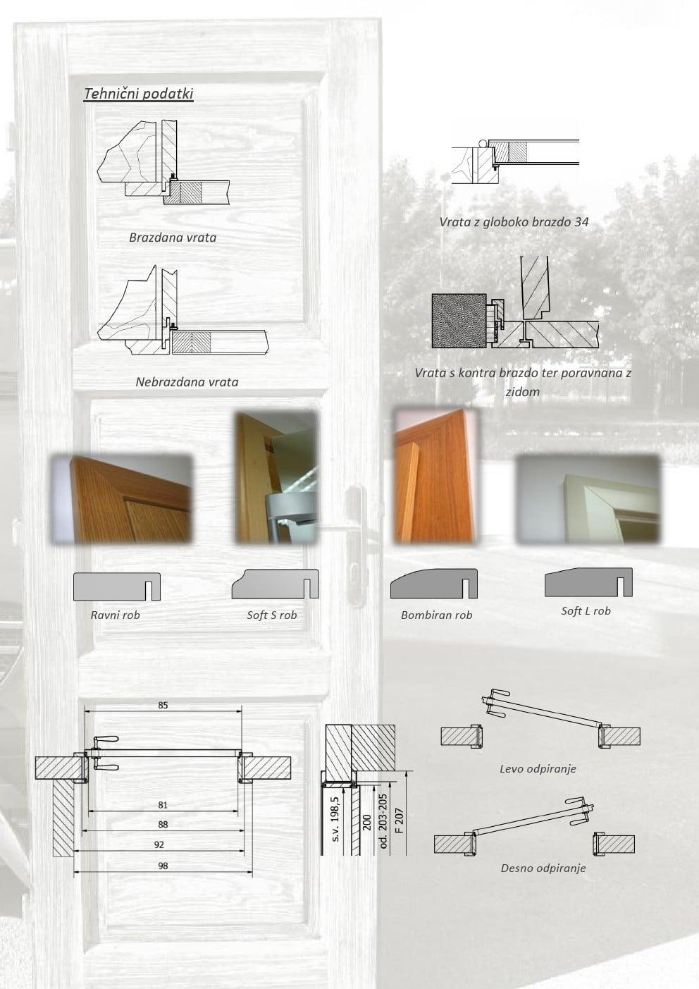 Kako izbrati prava notranja vrata - Možne izvedbe podbojev